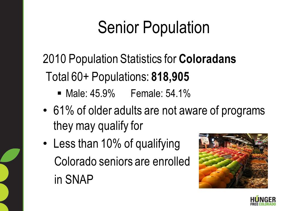Senior Population 2010 Population Statistics for Coloradans Total 60+ Populations: 818,905  Male: 45.9% Female: 54.1% 61% of older adults are not aware of programs they may qualify for Less than 10% of qualifying Colorado seniors are enrolled in SNAP