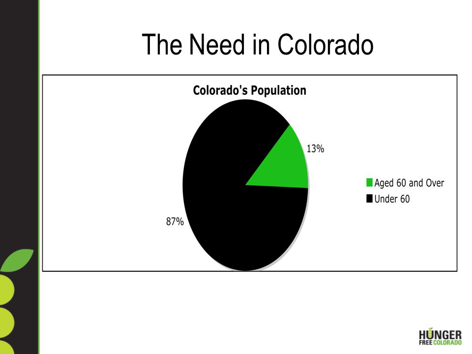 The Need in Colorado
