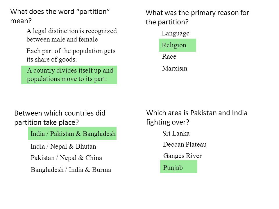 What does the word partition mean.