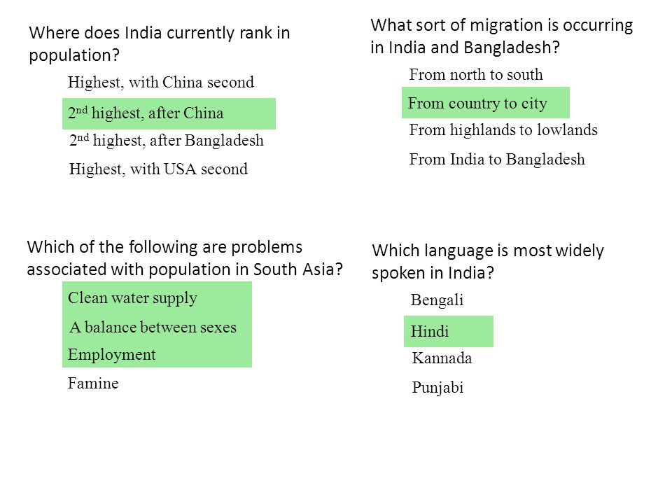 Where does India currently rank in population.