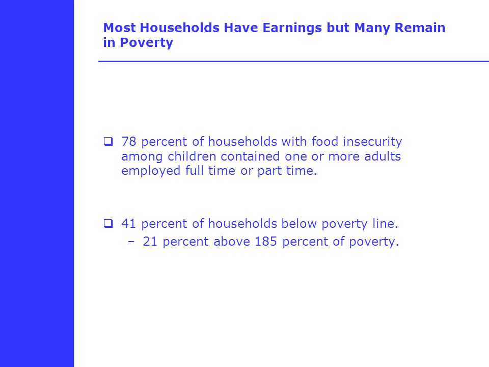 Most Households Have Earnings but Many Remain in Poverty  78 percent of households with food insecurity among children contained one or more adults employed full time or part time.