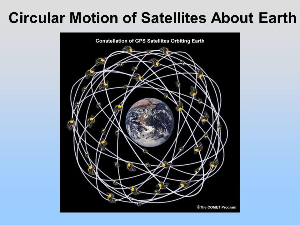 Circular Motion of Satellites About Earth