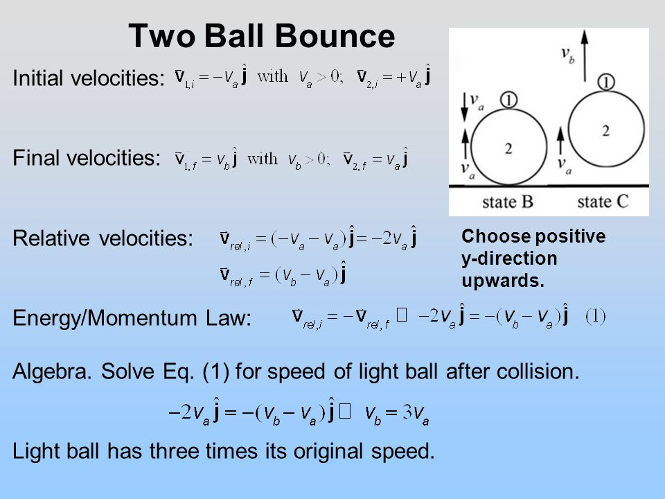 Two Ball Bounce Initial velocities: Final velocities: Relative velocities: Energy/Momentum Law: Algebra.