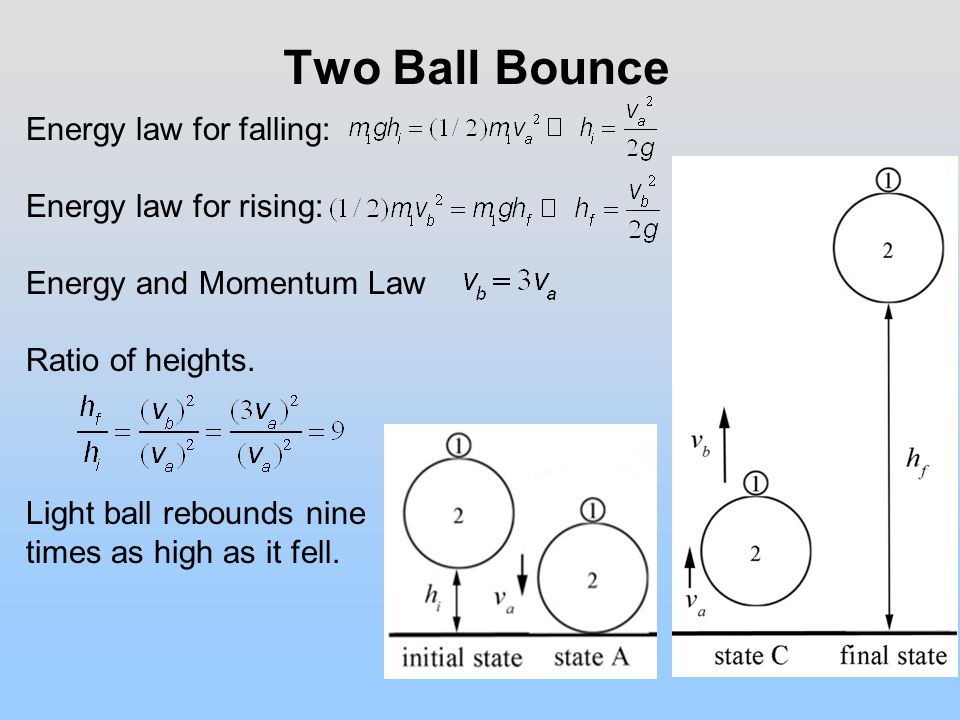 Two Ball Bounce Energy law for falling: Energy law for rising: Energy and Momentum Law Ratio of heights.