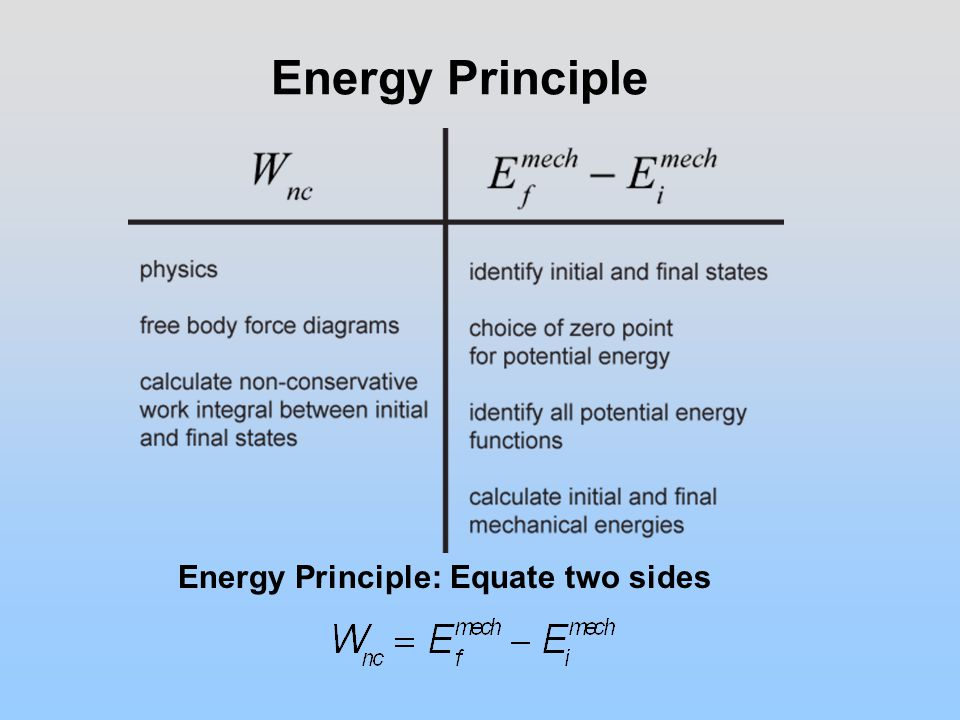 Energy Principle Energy Principle: Equate two sides