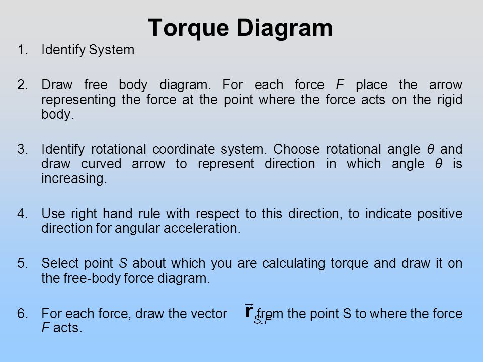 Torque Diagram 1.Identify System 2.Draw free body diagram.