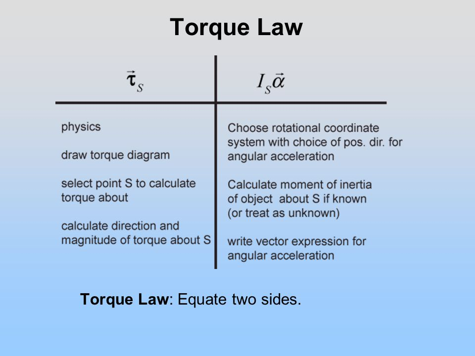 Torque Law Torque Law: Equate two sides.