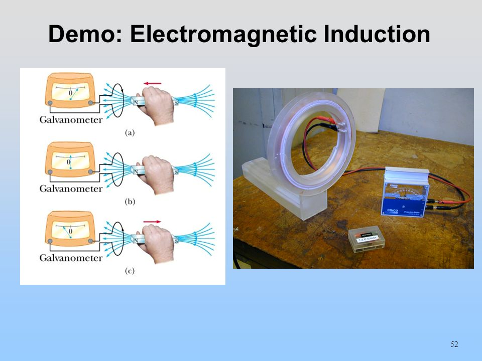 52 Demo: Electromagnetic Induction