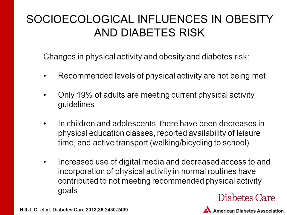 SOCIOECOLOGICAL INFLUENCES IN OBESITY AND DIABETES RISK Changes in physical activity and obesity and diabetes risk: Recommended levels of physical activity are not being met Only 19% of adults are meeting current physical activity guidelines In children and adolescents, there have been decreases in physical education classes, reported availability of leisure time, and active transport (walking/bicycling to school) Increased use of digital media and decreased access to and incorporation of physical activity in normal routines have contributed to not meeting recommended physical activity goals Hill J.