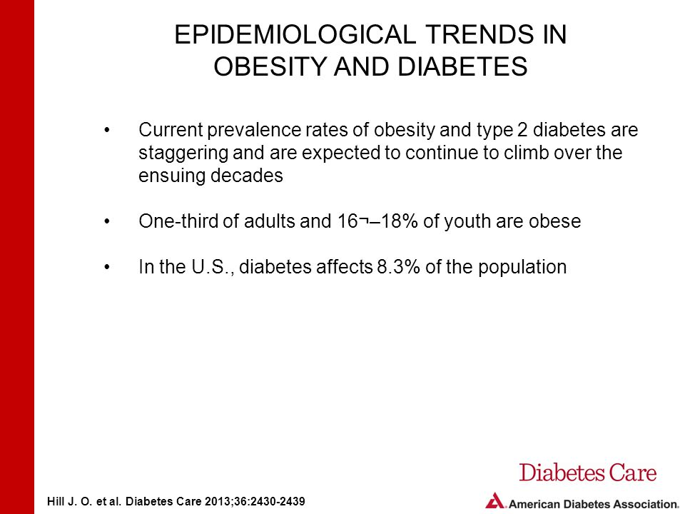 EPIDEMIOLOGICAL TRENDS IN OBESITY AND DIABETES Current prevalence rates of obesity and type 2 diabetes are staggering and are expected to continue to climb over the ensuing decades One-third of adults and 16¬–18% of youth are obese In the U.S., diabetes affects 8.3% of the population Hill J.