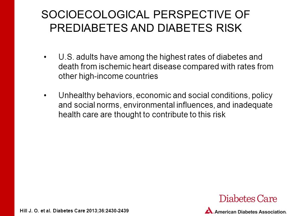 SOCIOECOLOGICAL PERSPECTIVE OF PREDIABETES AND DIABETES RISK U.S.