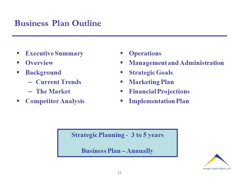 13 Business Plan Outline  Executive Summary  Overview  Background – Current Trends – The Market  Competitor Analysis Strategic Planning - 3 to 5 years Business Plan – Annually  Operations  Management and Administration  Strategic Goals  Marketing Plan  Financial Projections  Implementation Plan