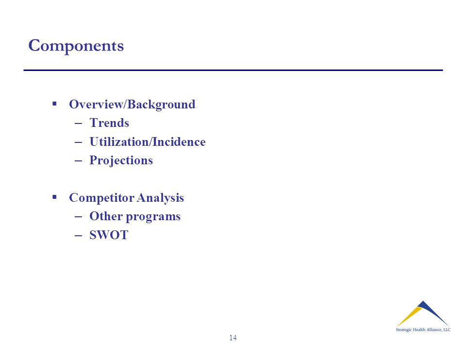 14 Components  Overview/Background – Trends – Utilization/Incidence – Projections  Competitor Analysis – Other programs – SWOT