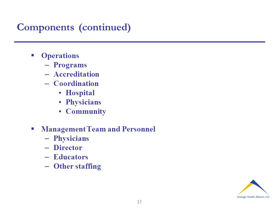 15 Components (continued)  Operations – Programs – Accreditation – Coordination Hospital Physicians Community  Management Team and Personnel – Physicians – Director – Educators – Other staffing