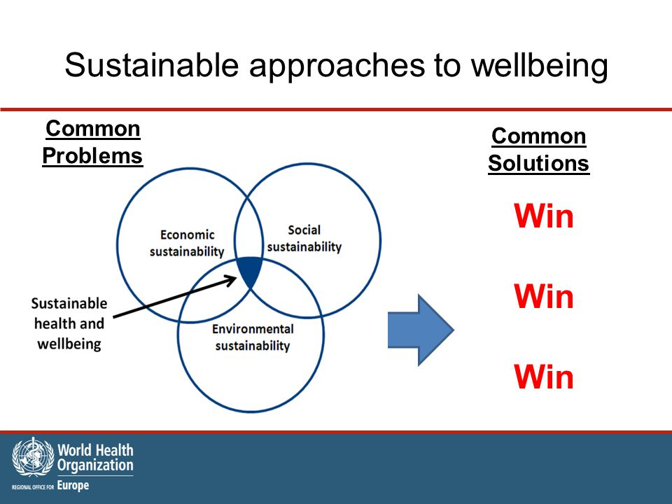 Sustainable approaches to wellbeing Win Common Problems Common Solutions