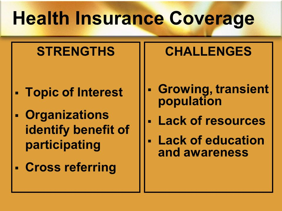 Health Insurance Coverage STRENGTHS  Topic of Interest  Organizations identify benefit of participating  Cross referring CHALLENGES  Growing, transient population  Lack of resources  Lack of education and awareness