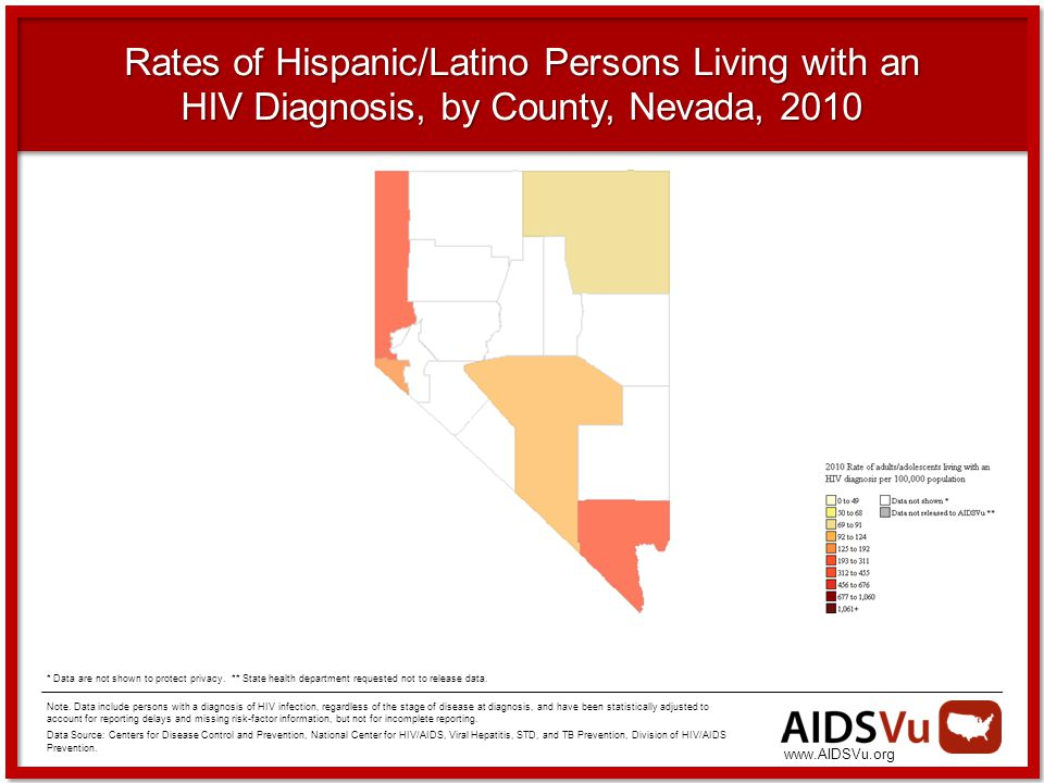 Rates of Hispanic/Latino Persons Living with an HIV Diagnosis, by County, Nevada, 2010 Note.