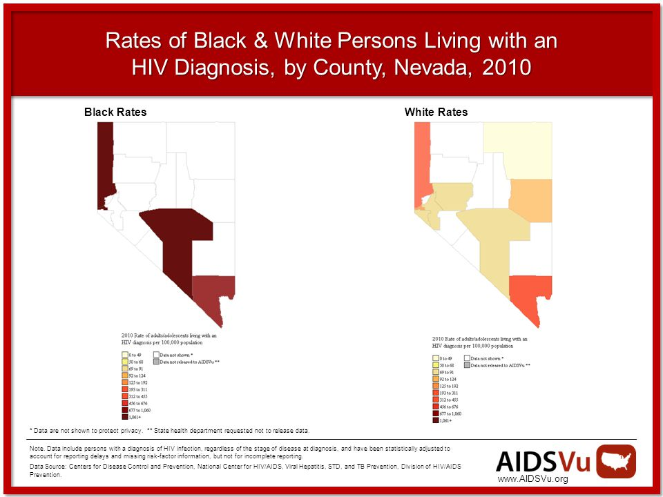 Rates of Black & White Persons Living with an HIV Diagnosis, by County, Nevada, 2010 Note.