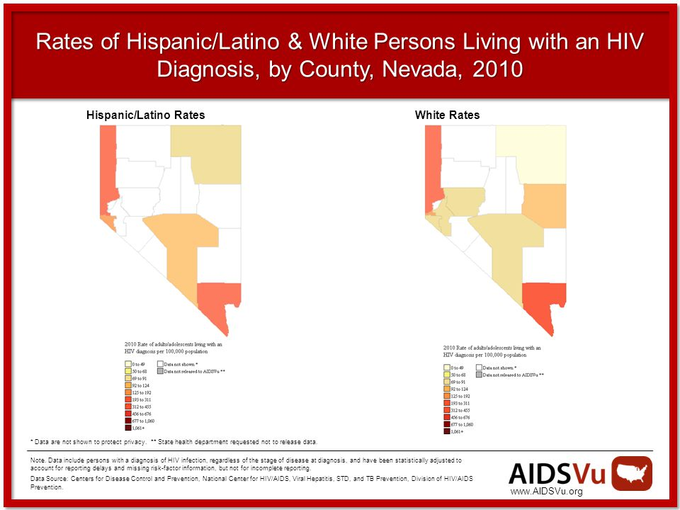 Rates of Hispanic/Latino & White Persons Living with an HIV Diagnosis, by County, Nevada, 2010 Note.