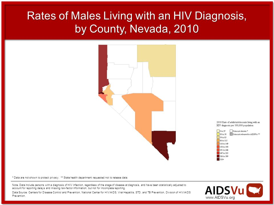 Rates of Males Living with an HIV Diagnosis, by County, Nevada, 2010 Note.