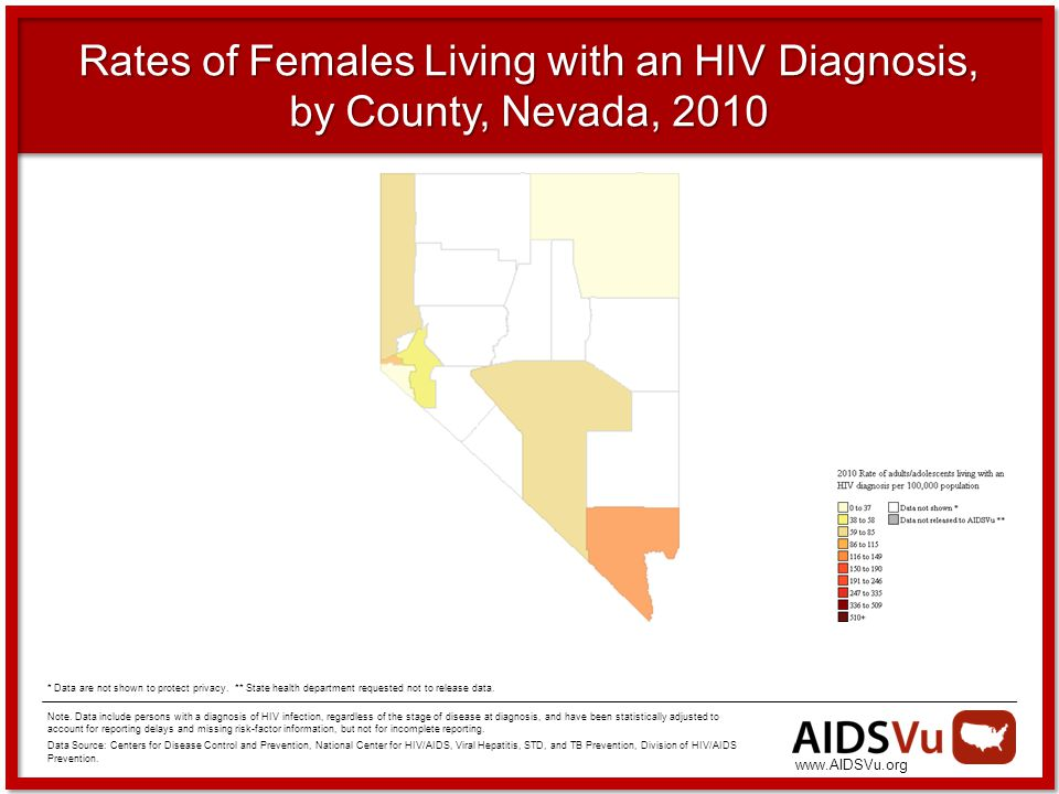 Rates of Females Living with an HIV Diagnosis, by County, Nevada, 2010 Note.