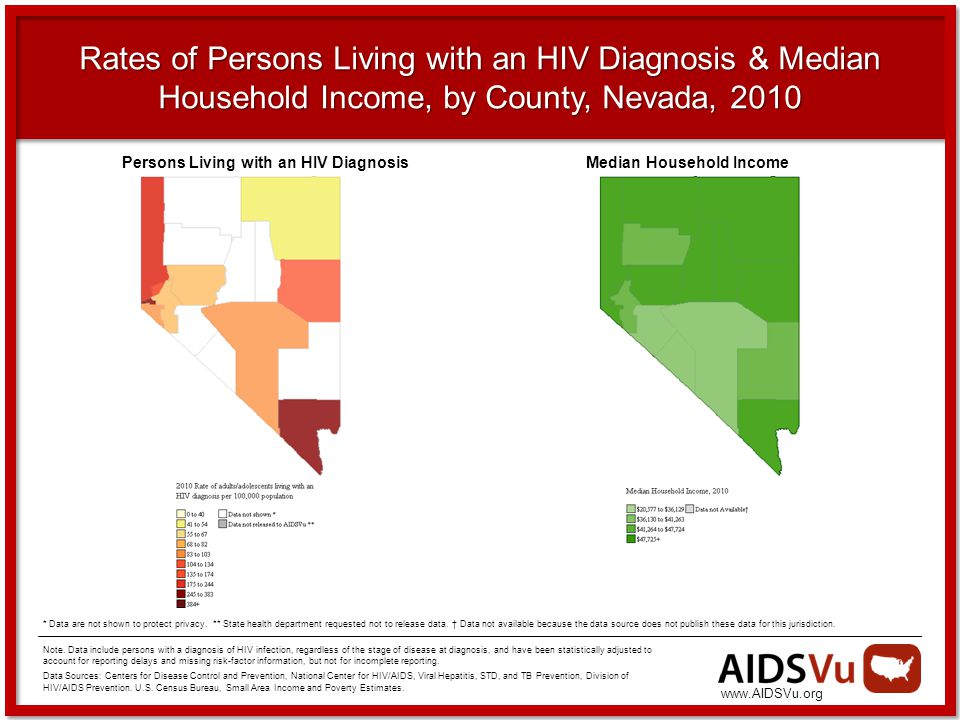 Rates of Persons Living with an HIV Diagnosis & Median Household Income, by County, Nevada, 2010 Note.