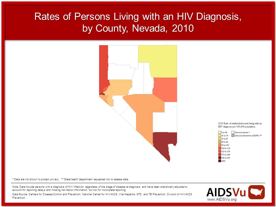 Rates of Persons Living with an HIV Diagnosis, by County, Nevada, 2010 Note.
