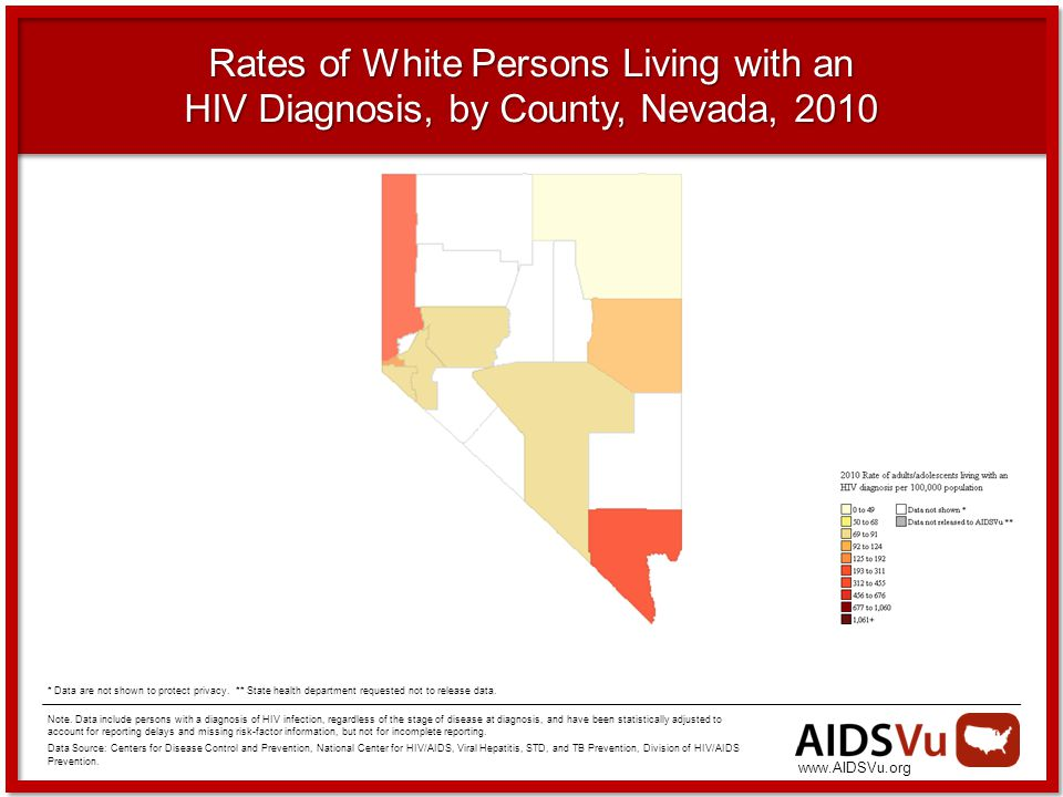 Rates of White Persons Living with an HIV Diagnosis, by County, Nevada, 2010 Note.