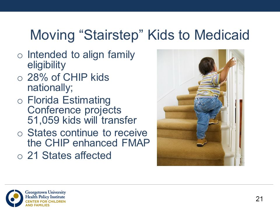 Moving Stairstep Kids to Medicaid o Intended to align family eligibility o 28% of CHIP kids nationally; o Florida Estimating Conference projects 51,059 kids will transfer o States continue to receive the CHIP enhanced FMAP o 21 States affected 21