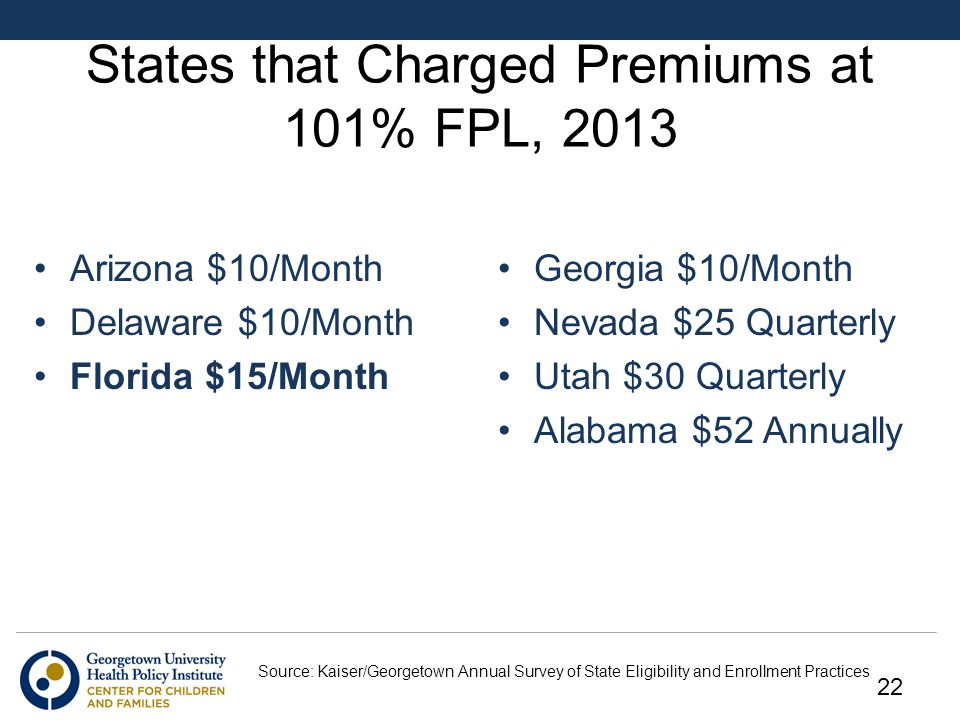 States that Charged Premiums at 101% FPL, 2013 Arizona $10/Month Delaware $10/Month Florida $15/Month Georgia $10/Month Nevada $25 Quarterly Utah $30 Quarterly Alabama $52 Annually Source: Kaiser/Georgetown Annual Survey of State Eligibility and Enrollment Practices 22