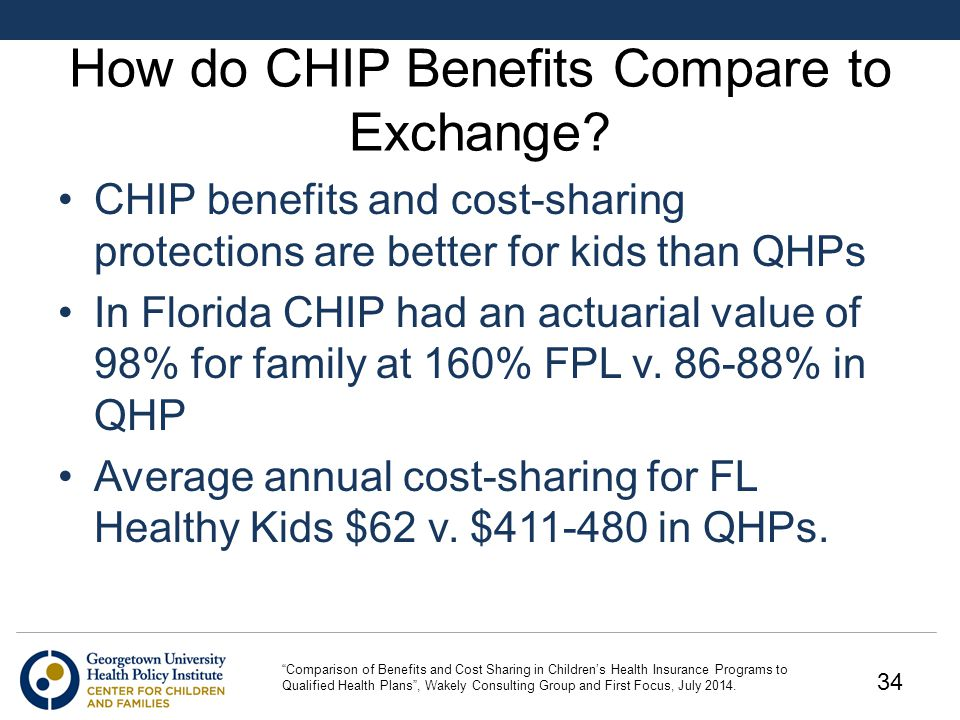 How do CHIP Benefits Compare to Exchange.