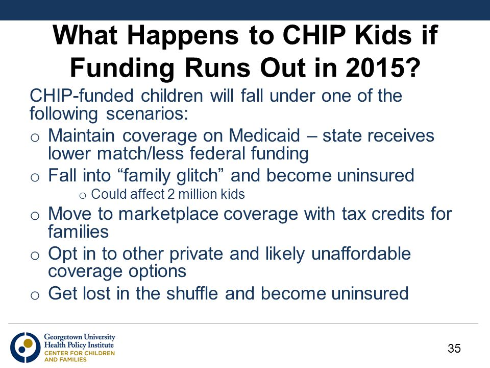 What Happens to CHIP Kids if Funding Runs Out in 2015.