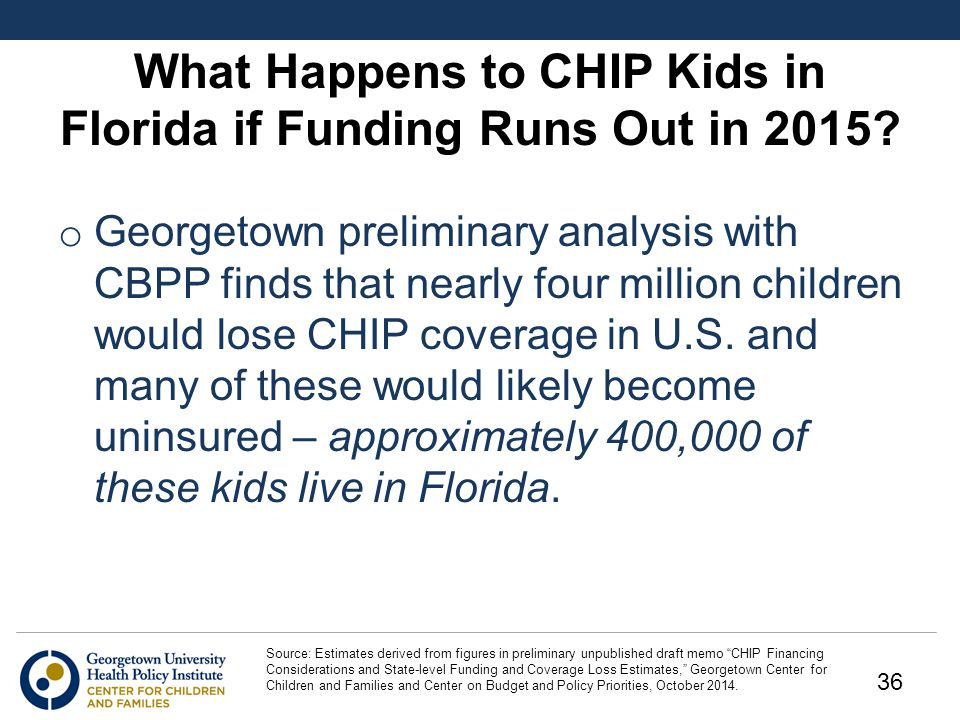What Happens to CHIP Kids in Florida if Funding Runs Out in 2015.