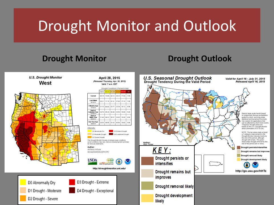 Drought MonitorDrought Outlook Drought Monitor and Outlook