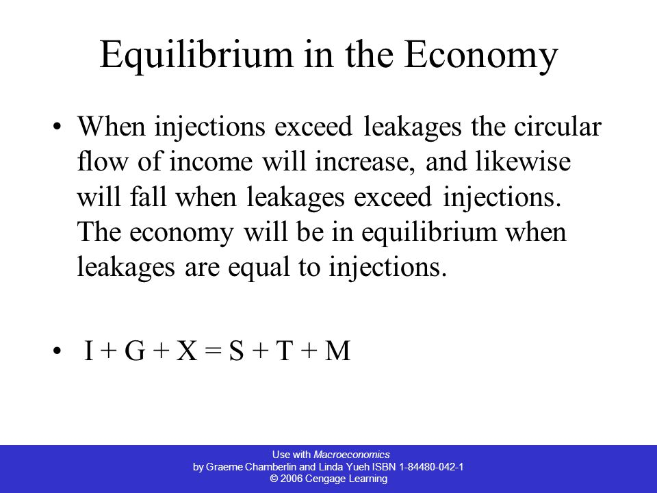 Use with Macroeconomics by Graeme Chamberlin and Linda Yueh ISBN © 2006 Cengage Learning Equilibrium in the Economy When injections exceed leakages the circular flow of income will increase, and likewise will fall when leakages exceed injections.