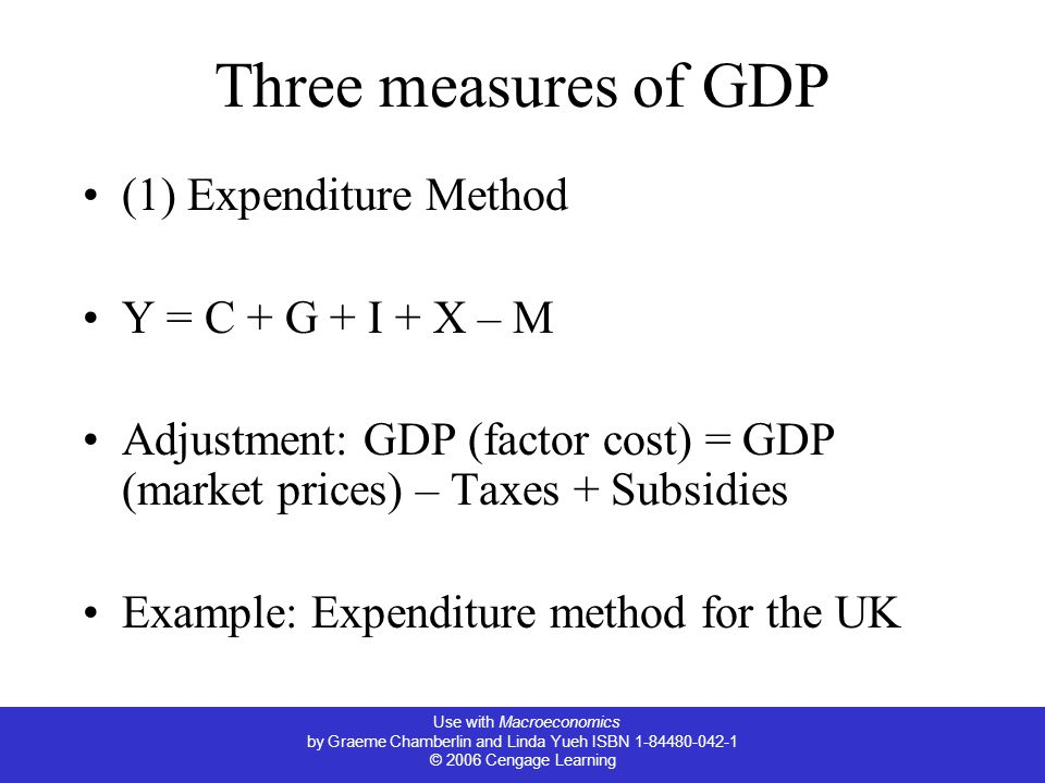 Use with Macroeconomics by Graeme Chamberlin and Linda Yueh ISBN © 2006 Cengage Learning Three measures of GDP (1) Expenditure Method Y = C + G + I + X – M Adjustment: GDP (factor cost) = GDP (market prices) – Taxes + Subsidies Example: Expenditure method for the UK