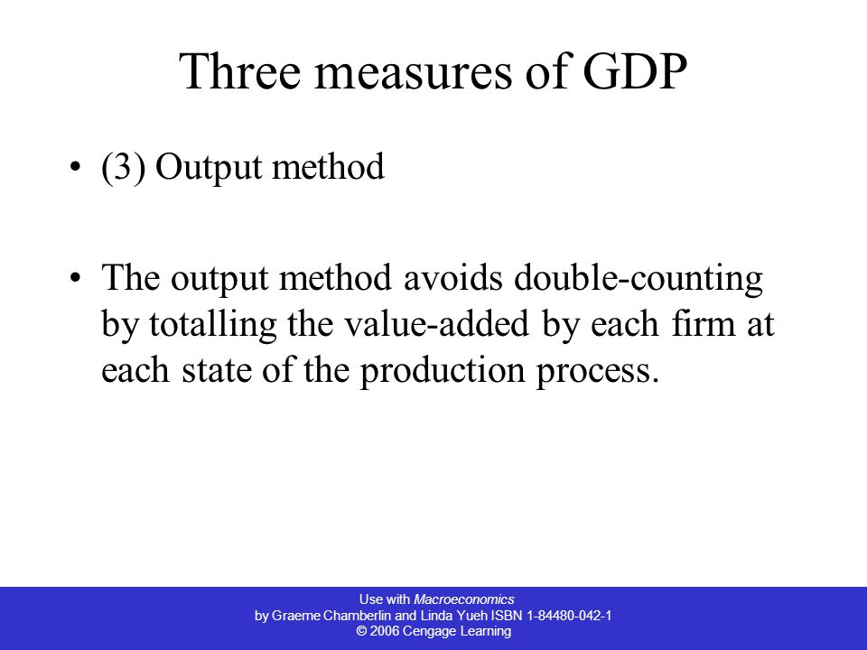 Use with Macroeconomics by Graeme Chamberlin and Linda Yueh ISBN © 2006 Cengage Learning Three measures of GDP (3) Output method The output method avoids double-counting by totalling the value-added by each firm at each state of the production process.