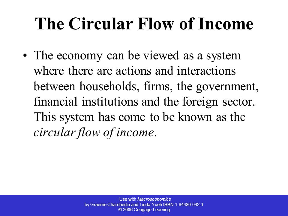 Use with Macroeconomics by Graeme Chamberlin and Linda Yueh ISBN © 2006 Cengage Learning The Circular Flow of Income The economy can be viewed as a system where there are actions and interactions between households, firms, the government, financial institutions and the foreign sector.