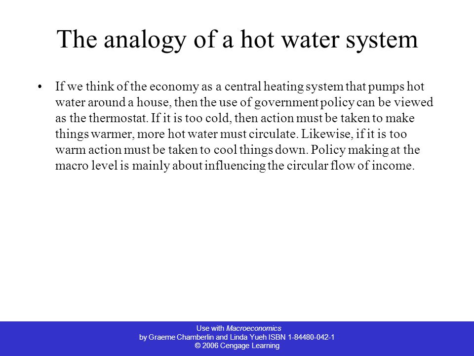 Use with Macroeconomics by Graeme Chamberlin and Linda Yueh ISBN © 2006 Cengage Learning The analogy of a hot water system If we think of the economy as a central heating system that pumps hot water around a house, then the use of government policy can be viewed as the thermostat.