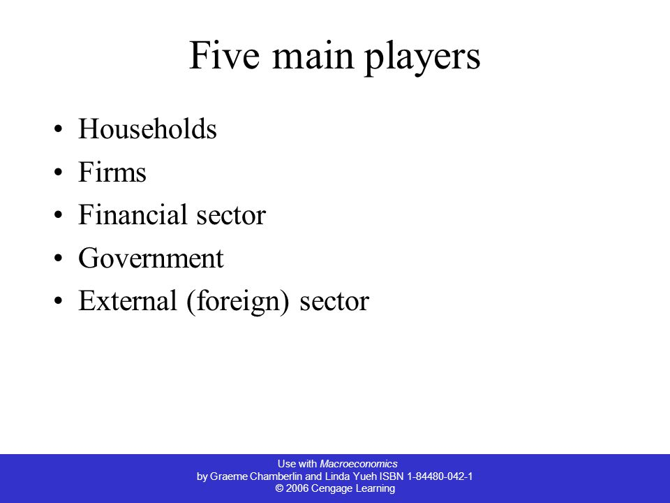 Use with Macroeconomics by Graeme Chamberlin and Linda Yueh ISBN © 2006 Cengage Learning Five main players Households Firms Financial sector Government External (foreign) sector