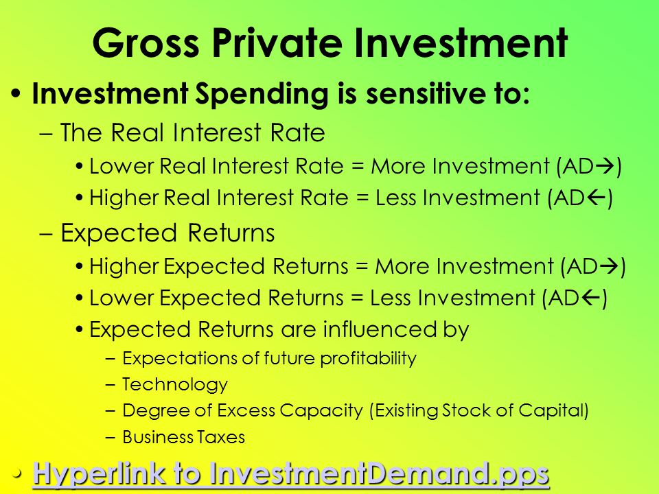 Gross Private Investment Investment Spending is sensitive to: –The Real Interest Rate Lower Real Interest Rate = More Investment (AD  ) Higher Real Interest Rate = Less Investment (AD  ) –Expected Returns Higher Expected Returns = More Investment (AD  ) Lower Expected Returns = Less Investment (AD  ) Expected Returns are influenced by –Expectations of future profitability –Technology –Degree of Excess Capacity (Existing Stock of Capital) –Business Taxes Hyperlink to InvestmentDemand.pps Hyperlink to InvestmentDemand.pps Hyperlink to InvestmentDemand.pps Hyperlink to InvestmentDemand.pps