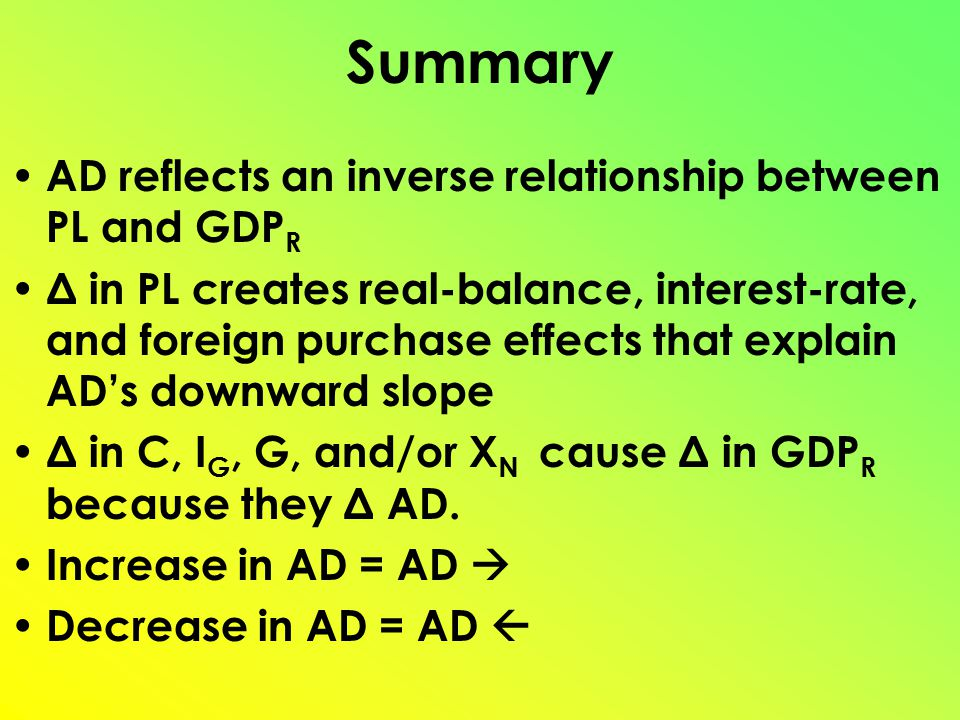 Summary AD reflects an inverse relationship between PL and GDP R Δ in PL creates real-balance, interest-rate, and foreign purchase effects that explain AD's downward slope Δ in C, I G, G, and/or X N cause Δ in GDP R because they Δ AD.