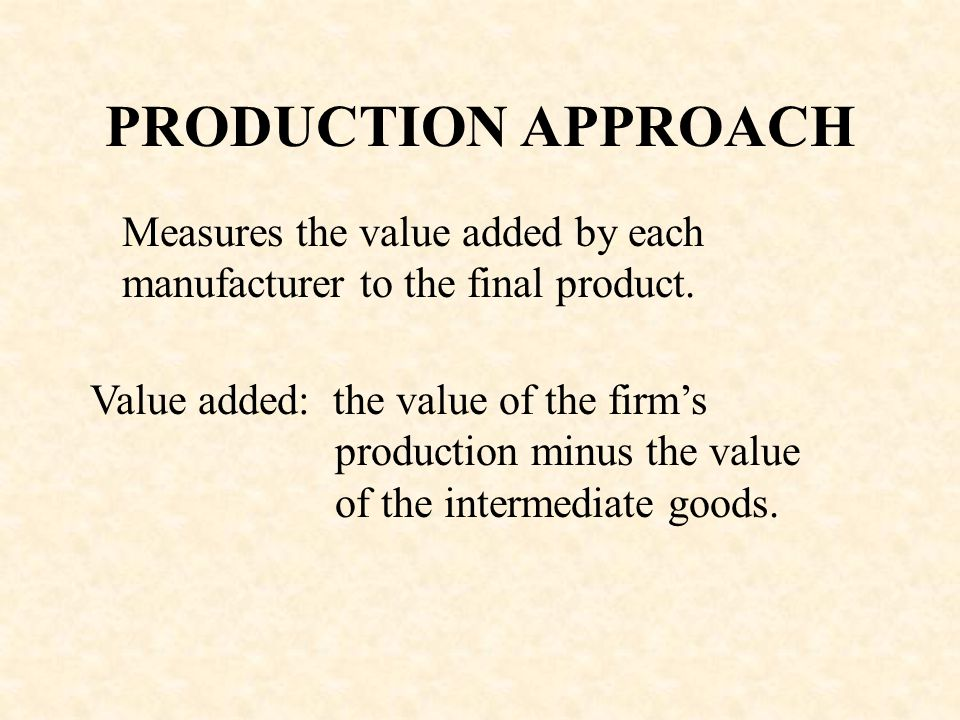 Production GDP = or = Income Output GDP = C + I + G + X = Y