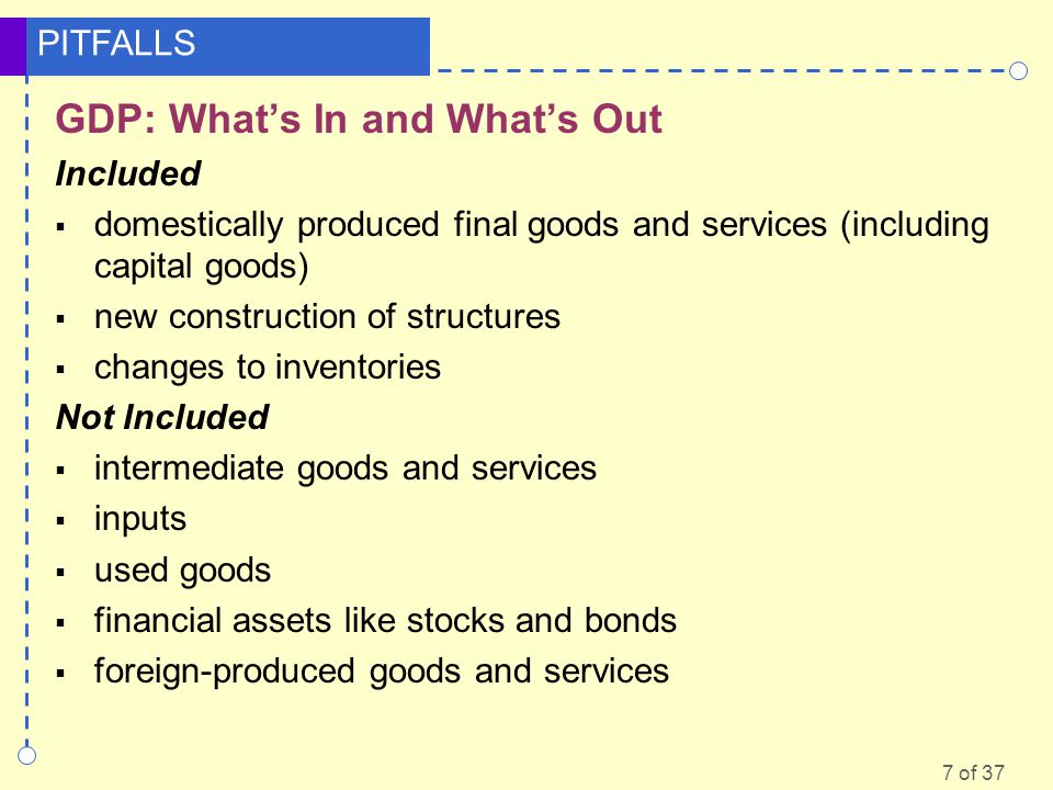 7 of 37 PITFALLS GDP: What's In and What's Out Included  domestically produced final goods and services (including capital goods)  new construction of structures  changes to inventories Not Included  intermediate goods and services  inputs  used goods  financial assets like stocks and bonds  foreign-produced goods and services