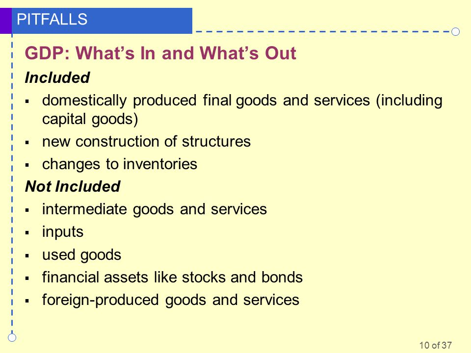 10 of 37 PITFALLS GDP: What's In and What's Out Included  domestically produced final goods and services (including capital goods)  new construction of structures  changes to inventories Not Included  intermediate goods and services  inputs  used goods  financial assets like stocks and bonds  foreign-produced goods and services