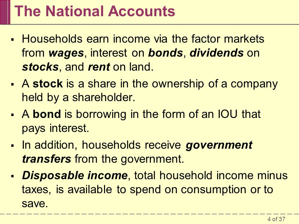 4 of 37 The National Accounts  Households earn income via the factor markets from wages, interest on bonds, dividends on stocks, and rent on land.