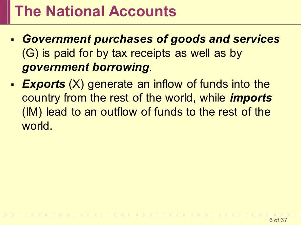 6 of 37 The National Accounts  Government purchases of goods and services (G) is paid for by tax receipts as well as by government borrowing.