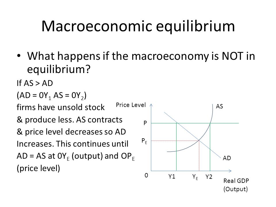 Macroeconomic equilibrium What happens if the macroeconomy is NOT in equilibrium.