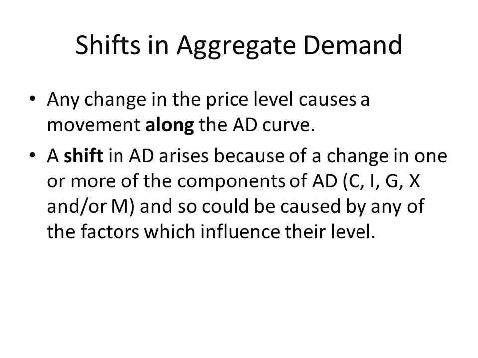 Shifts in Aggregate Demand Any change in the price level causes a movement along the AD curve.