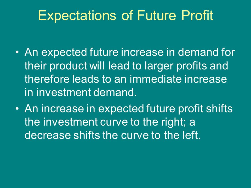 Expectations of Future Profit An expected future increase in demand for their product will lead to larger profits and therefore leads to an immediate increase in investment demand.